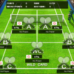 RedSpottedHanky Fantasy Wimbledon Tennis Court